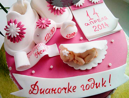 торты на заказ фото на день рождения фото
